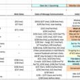 Online Dating Spreadsheet Template Regarding Finance Guy Keeps Incredibly Detailed, Incredibly Creepy Spreadsheet