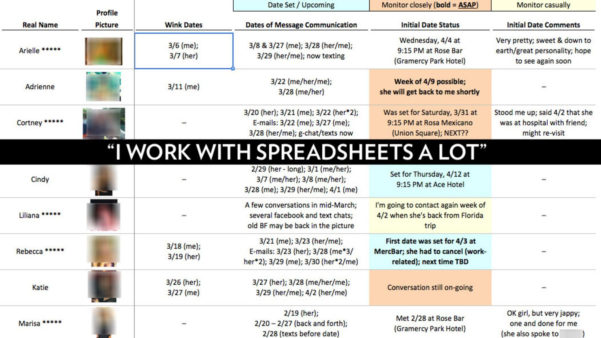 Online Dating Spreadsheet Template With Creepy Finance Guy With Spreadsheet Of Match 'prospects' Says He