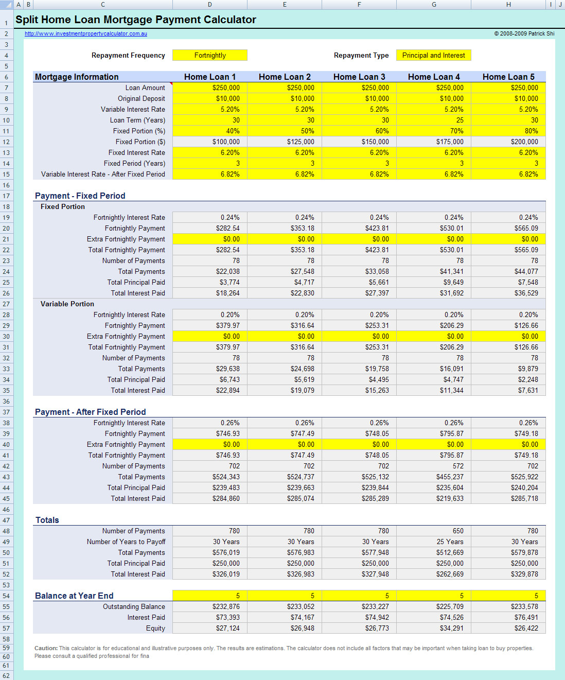 Online Loan Repayment Calculator Spreadsheet In Free Mortgage Split Home Loan Repayments Calculator