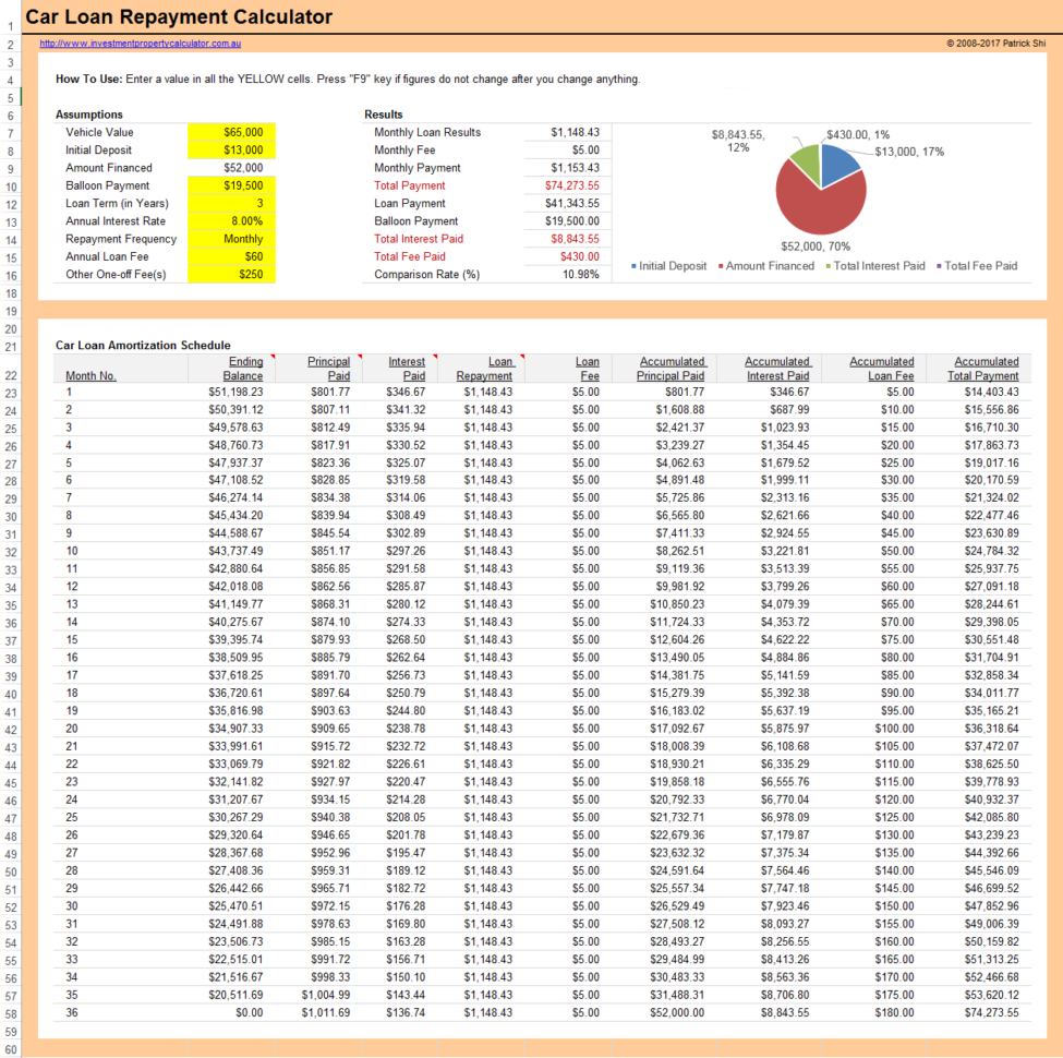 Online Loan Repayment Calculator Spreadsheet Intended For Free Car Loan Calculator Excel Spreadsheet