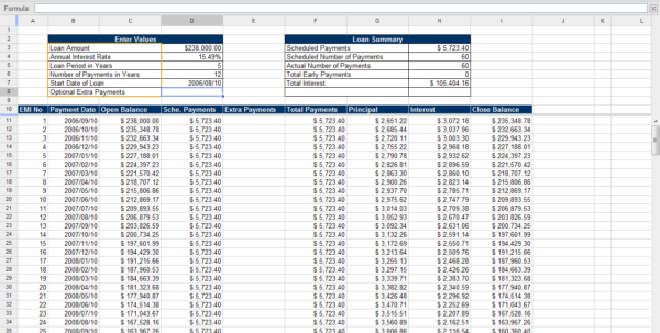 Online Loan Repayment Calculator Spreadsheet Regarding Loan Calculator With Extra Payment  My Mortgage Home Loan