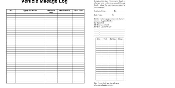 Online Mileage Log Spreadsheet Within Mileage Form Templates Car Spreadsheet New Irs Log Book Template