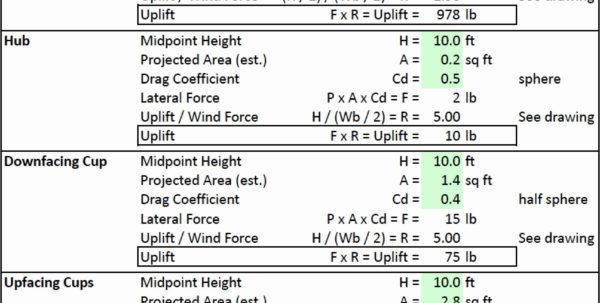 Online Spreadsheet Calculator Regarding Online Spreadsheet New Line Spreadsheet Calculator New Wind Load