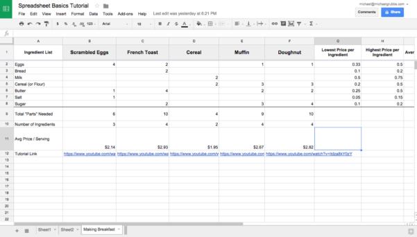 Online Spreadsheet Database In Google Sheets 101: The Beginner's Guide To Online Spreadsheets The