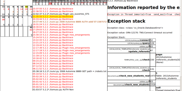 Online Spreadsheet Multiple Users Regarding Tomuss: The Online Multi User Simple Spreadsheet