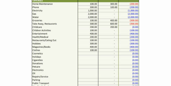 Online Spreadsheet No Login Regarding Online Spreadsheet No Login Luxury Business Spreadsheet Template