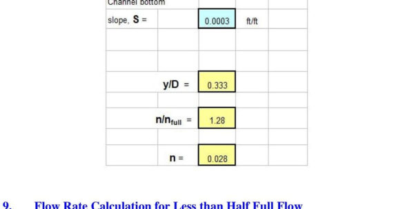 Open Channel Flow Calculator Spreadsheet Throughout Spreadsheet Use For Partially Full Pipe Flow Calculations  Pdf