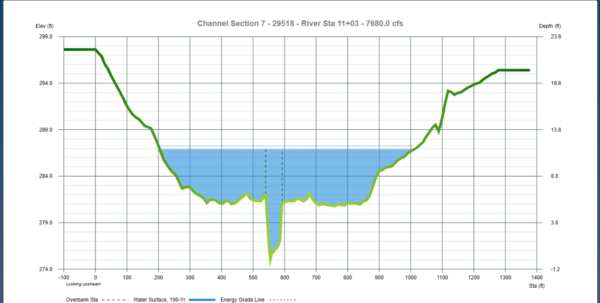 Open Channel Flow Calculator Spreadsheet Within Open Channel Hydraulics Software  Channel Studio