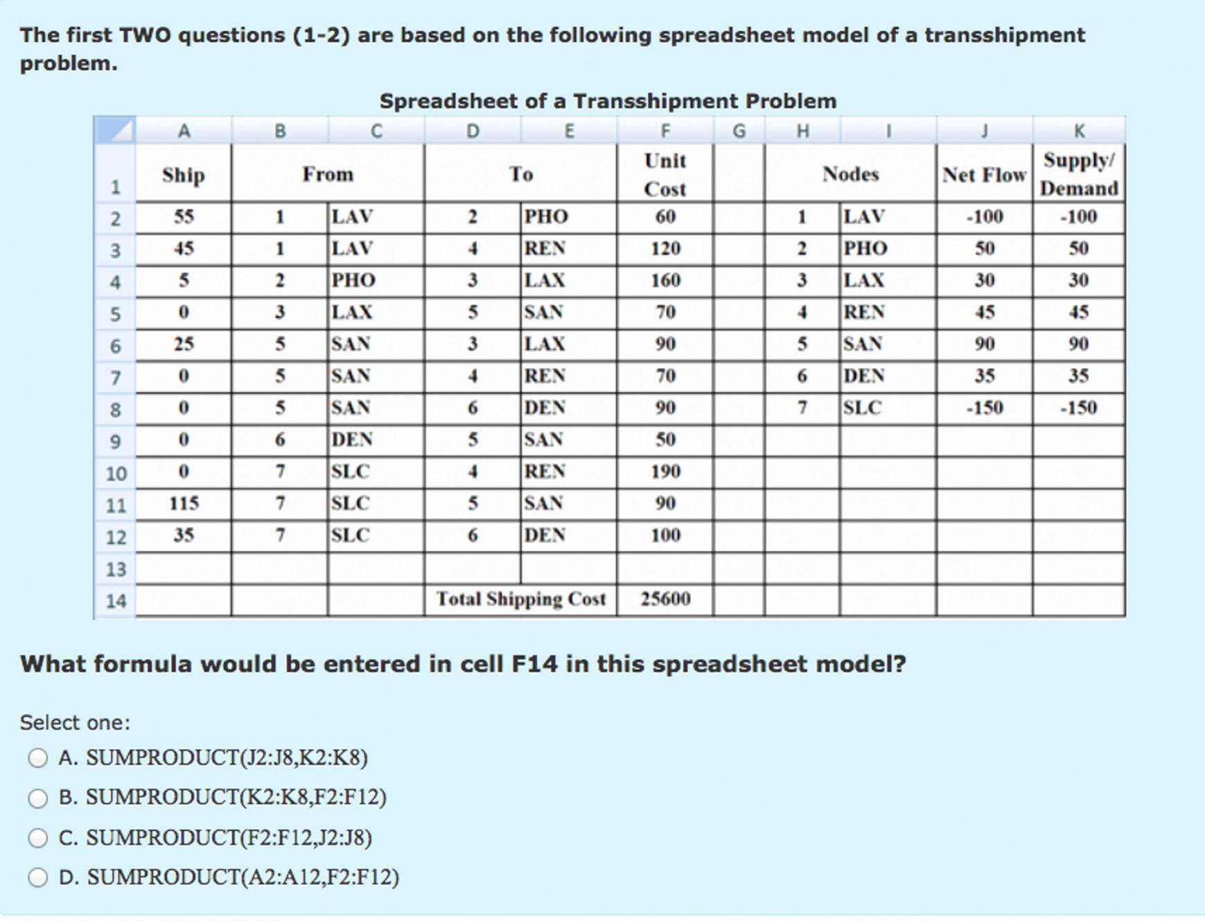 Open Office Spreadsheet Help Inside Open Office Spreadsheet Help  My Spreadsheet Templates