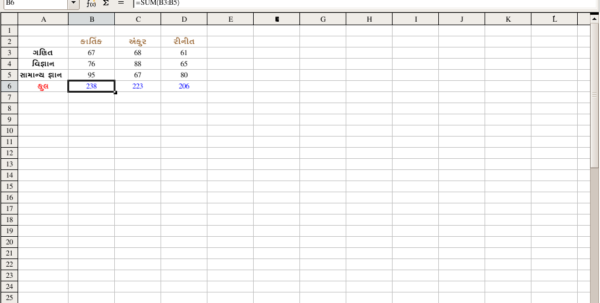 Open Office Spreadsheet With Screenshots