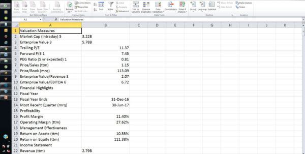 Optimal Finance Daily Spreadsheet Regarding Linking Yahoo! Finance And Other Outside Financial Data To Excel
