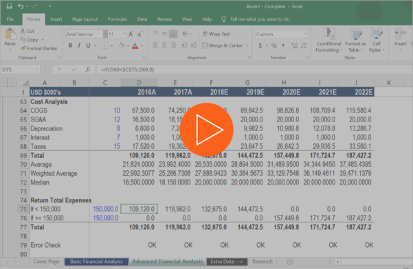 Optimal Finance Daily Spreadsheet With Regard To Complete Financial Modeling Guide  Stepstep Best Practices
