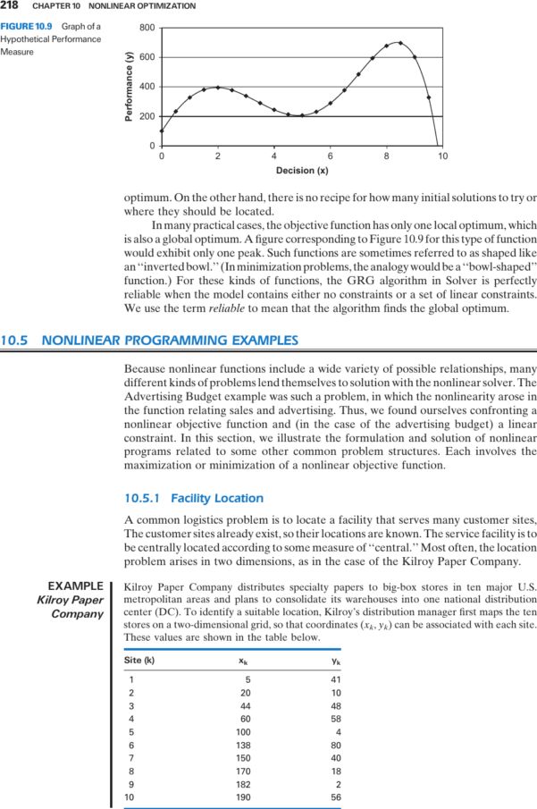 Optimization Modeling With Spreadsheets Solutions Inside Nonlinear Programming Examples  Management Science: The Art Of