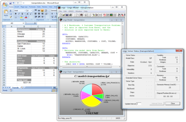 Optimization Modeling With Spreadsheets Throughout Lingo And Optimization Modeling