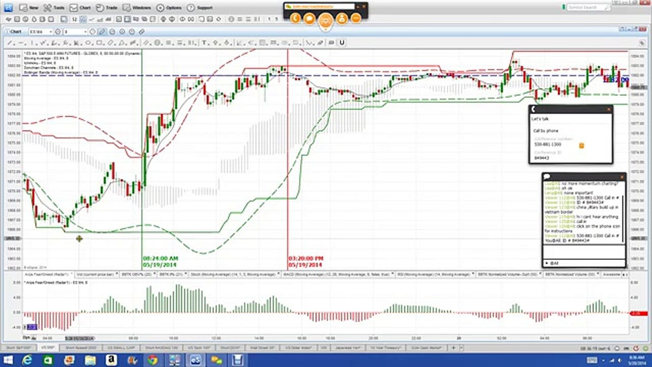 Option Strategy Excel Spreadsheet Regarding Binary Options Strategy Trends Xls