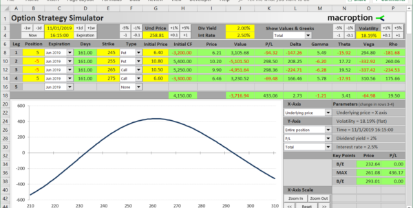 Option Strategy Excel Spreadsheet Within Excel Calculators  Macroption