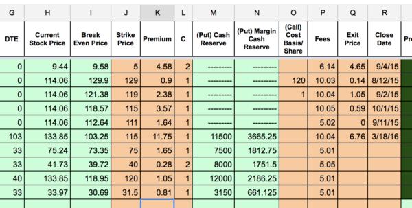 Options Spreadsheet Inside Options Tracker Spreadsheet – Two Investing