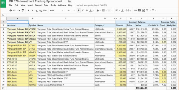 Options Tracking Spreadsheet Inside Options Tracking Spreadsheet Simple Google Spreadsheet Templates