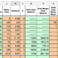 Options Tracking Spreadsheet Throughout Options Tracker Spreadsheet – Two Investing Regarding Option Trading