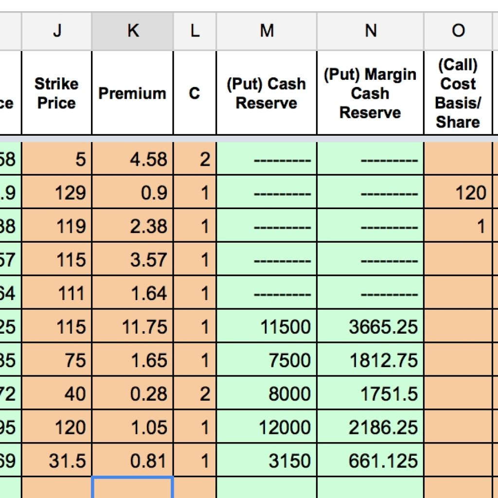 Option trading excel spreadsheet
