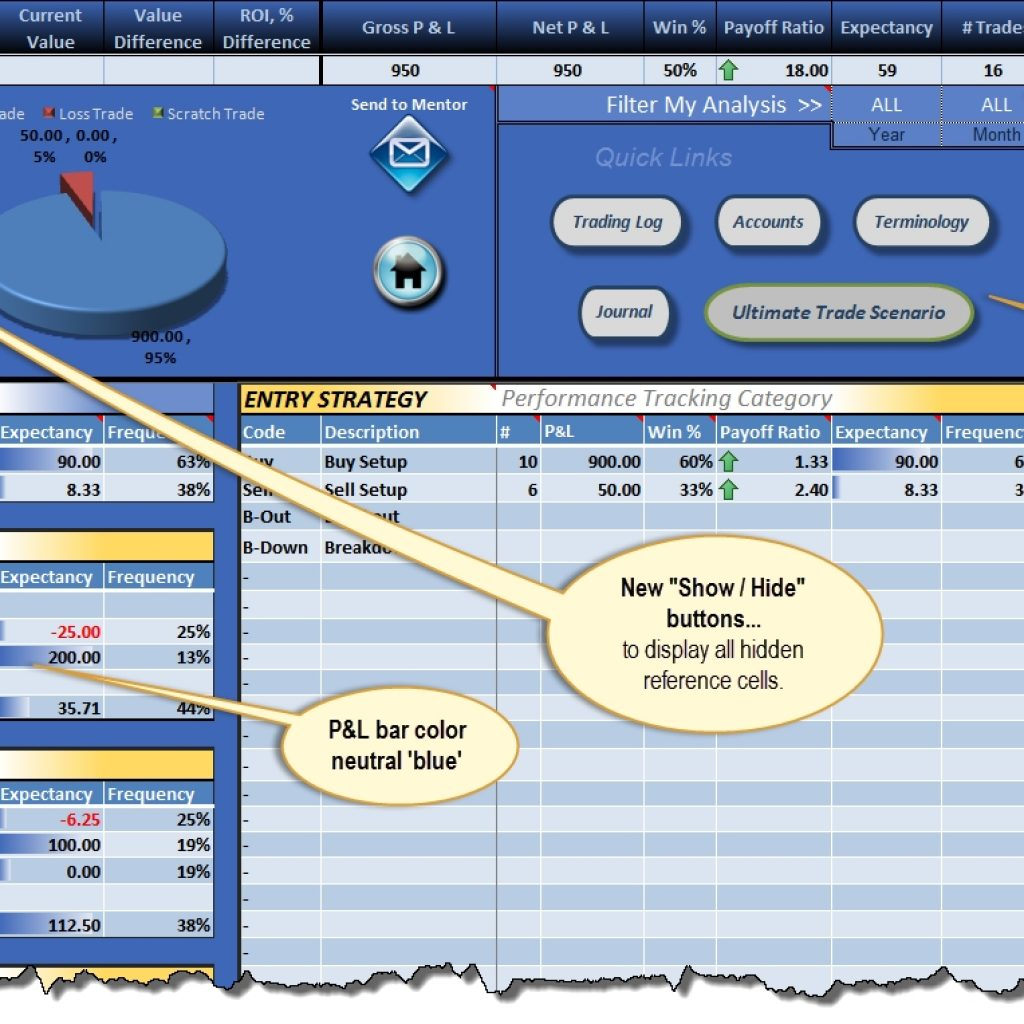 Options Trading Journal Spreadsheet Throughout Tjs Elite  Changelog  Trading Journal Spreadsheet Within Option