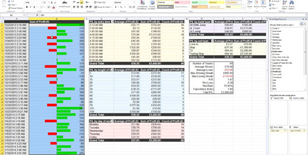 Options Trading Journal Spreadsheet With Example Of Options Trading Journal Spreadsheet Download Tracker Two Options Trading Journal Spreadsheet Spreadsheet Download
