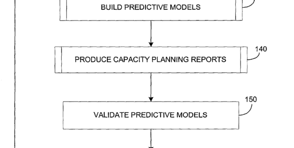 Oracle Capacity Planning And Sizing Spreadsheets Free Download In Trafficmasterplan  Page 221