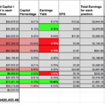 Owner Earnings Spreadsheet With Regard To Aiming For Safe, Reliable Income Growth  Seeking Alpha