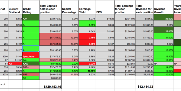 Owner Earnings Spreadsheet With Regard To Aiming For Safe, Reliable Income Growth  Seeking Alpha Owner Earnings Spreadsheet Google Spreadsheet
