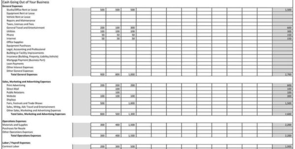 Owner Operator Expense Spreadsheet For Owner Operator Expense Spreadsheet On How To Create An Excel