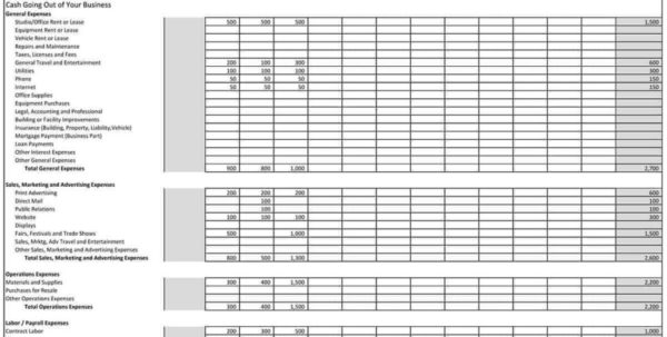 Owner Operator Spreadsheet Within Owner Operator Truckingnse Spreadsheet Samplebusinessresume Withnses