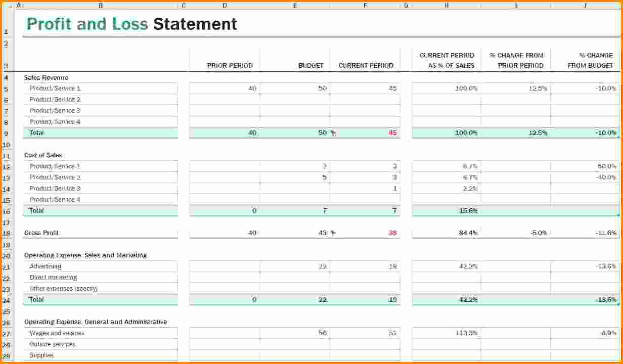 P And L Spreadsheet Throughout P And L Spreadsheet – Theomega.ca