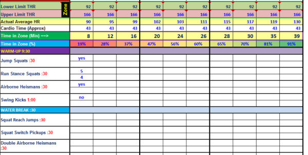 P90X Spreadsheet Inside P90X Spreadsheet Google Spreadsheet Templates Spreadsheet App P90X Spreadsheet Google Spreadsheet