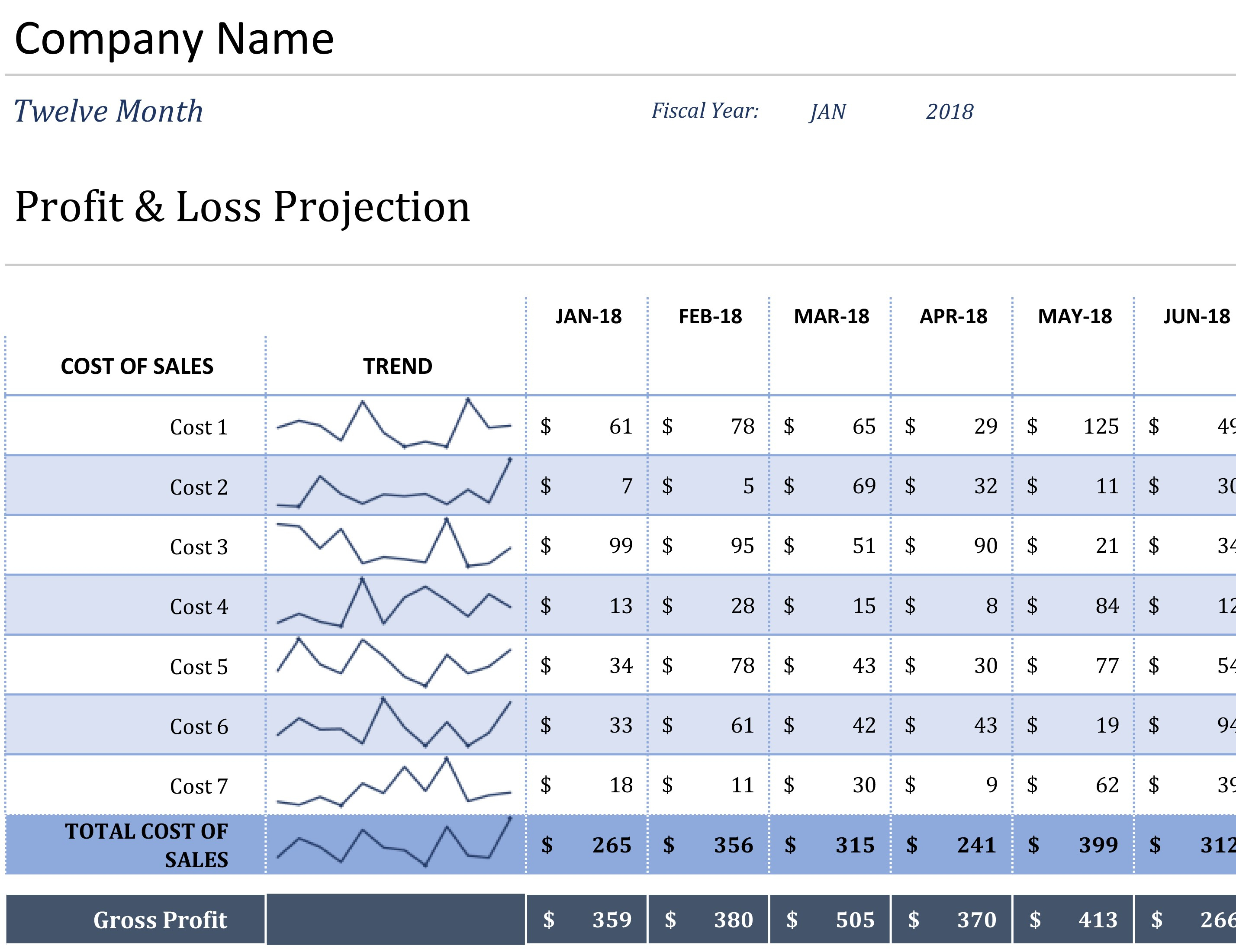 P&l Spreadsheet Pertaining To Profit And Loss  Office