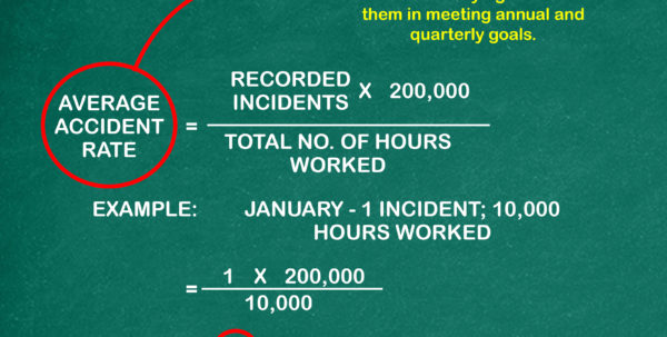 Partial Exemption Calculation Spreadsheet Inside How To Calculate Accident Incident Rate: 10 Steps With Pictures