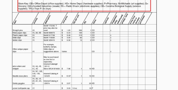 Parts Inventory Spreadsheet Template In Laptop Inventory Excel Template  Glendale Community Document Template
