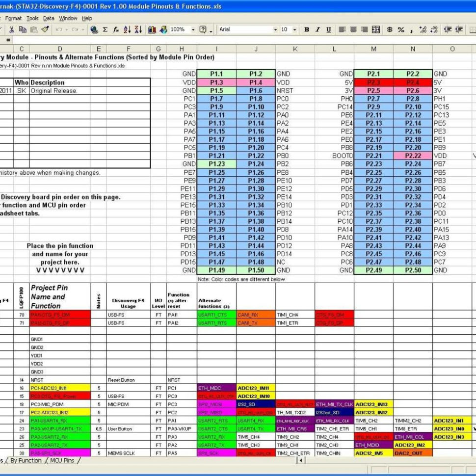 Parts Of A Spreadsheet Inside Excel Spreadsheet Parts With Regard To Components Of A Spreadsheet