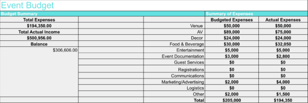 Party Expense Spreadsheet Inside How To Create Your Event Budget  Endless Events