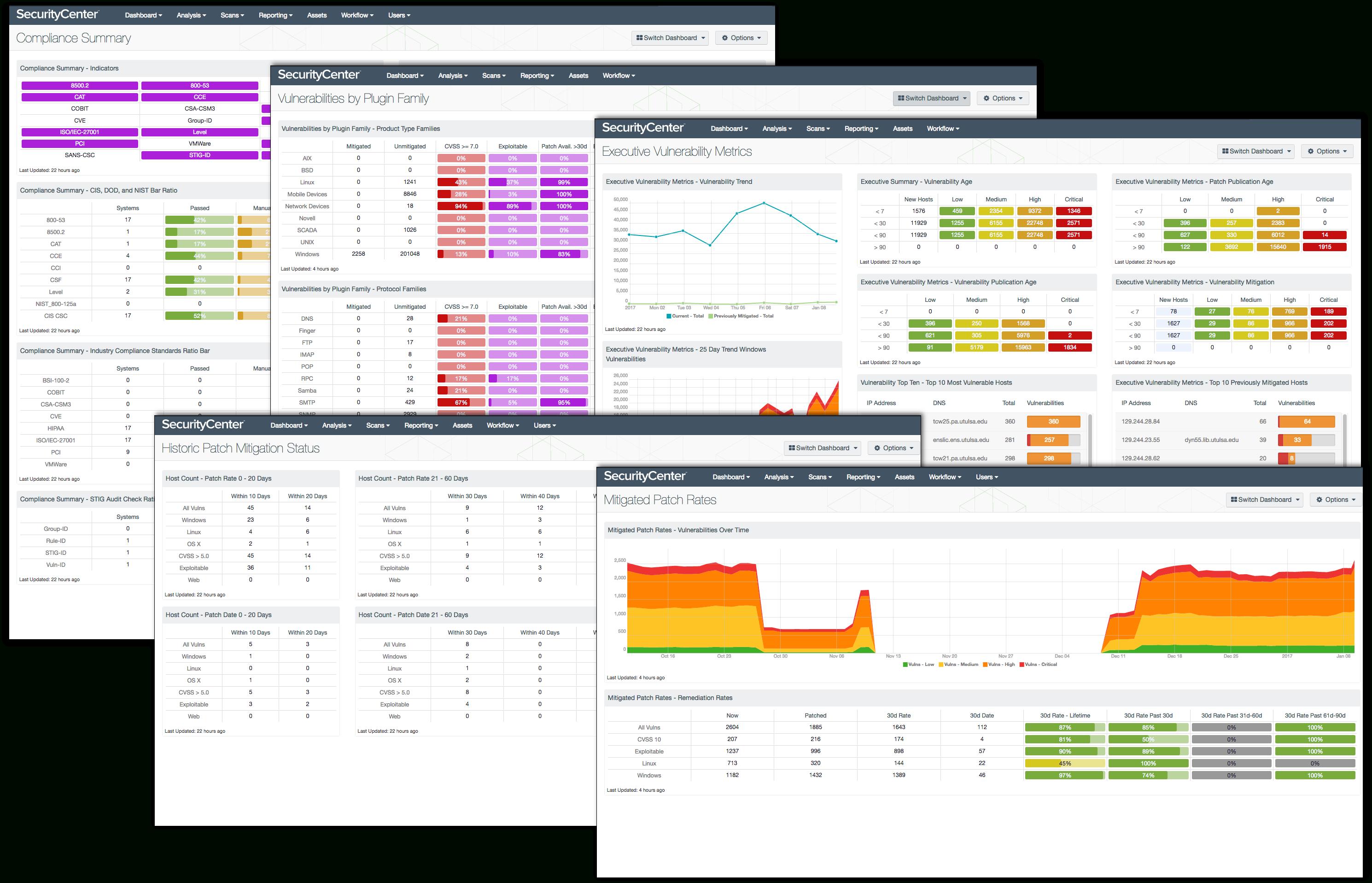 Patch Management Tracking Spreadsheet Inside Vulnerability Management Metrics  Blog  Tenable®