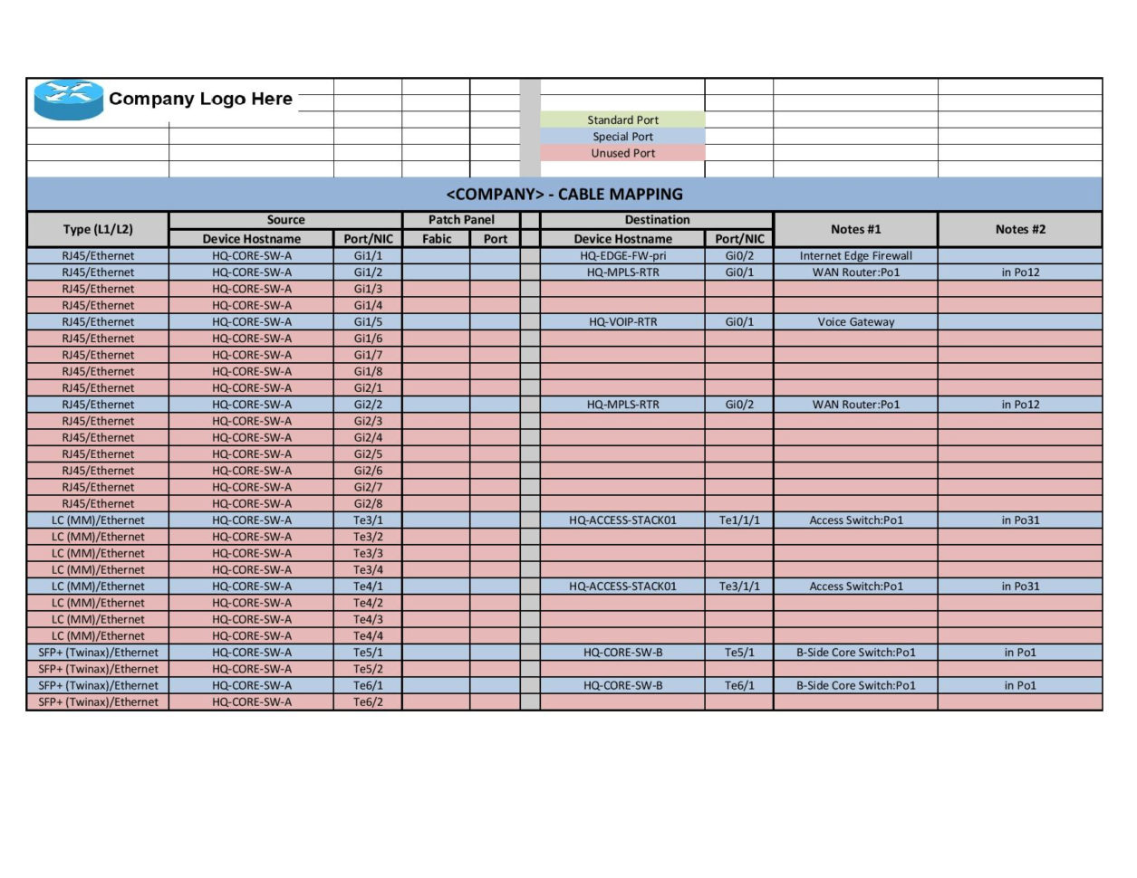 Patch Panel Spreadsheet Template Regarding Network Documentation Series: Port Mapping