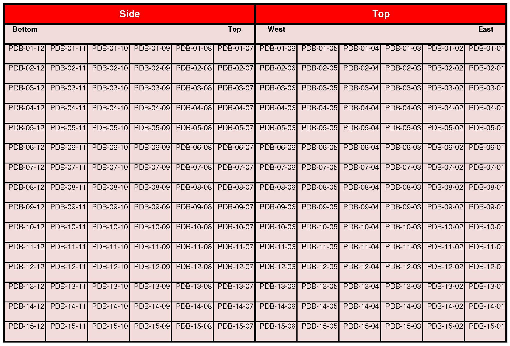 Patch Panel Spreadsheet Template With Regard To Blog Archives  Crisecanvas