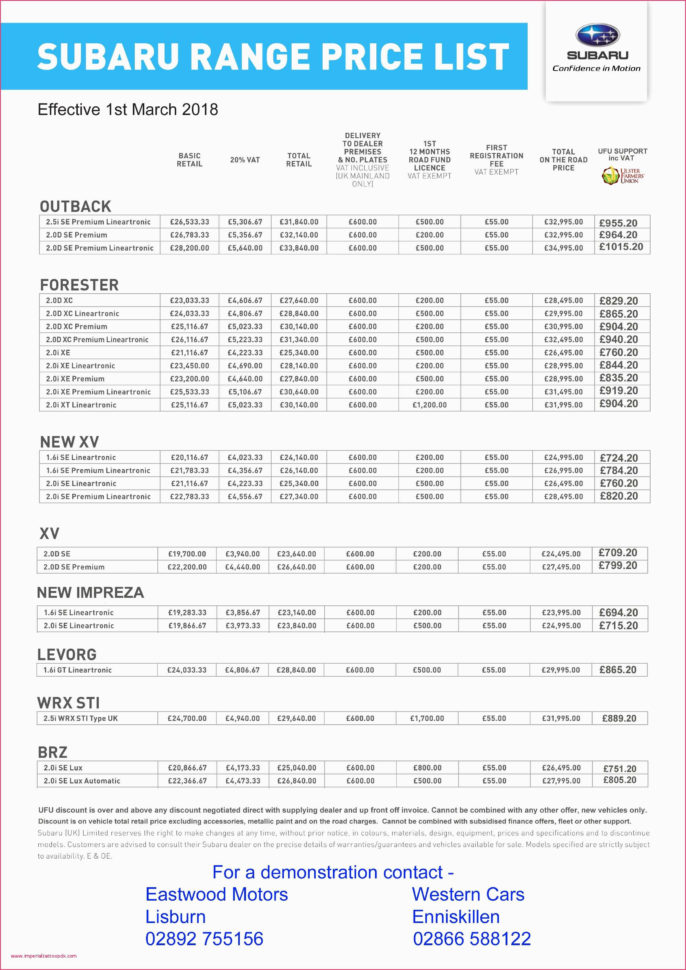 Pathfinder Spreadsheet Regarding Preventive Maintenance Spreadsheet For Auto Maintenance Spreadsheet