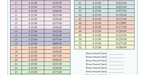 Payment Plan Spreadsheet Template With Bill Payment Spreadsheet Excel Templates And Bill Payment Schedule Payment Plan Spreadsheet Template Google Spreadsheet