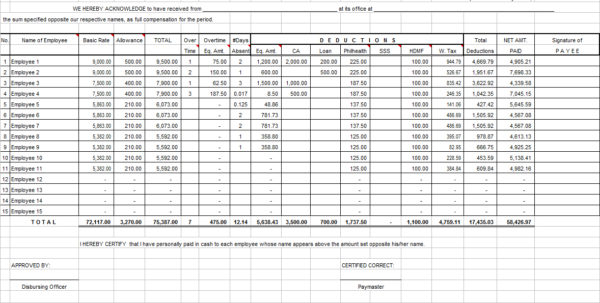 Payroll Accrual Spreadsheet In Payroll Excel Spreadsheet Beautiful Spreadsheet App  Aljererlotgd