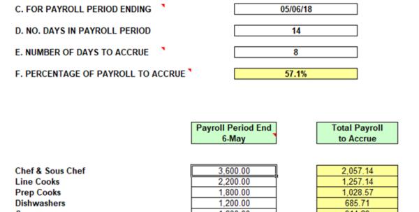 Payroll Accrual Spreadsheet Regarding The Restaurant Payroll Accrual Workbook/spreadsheet