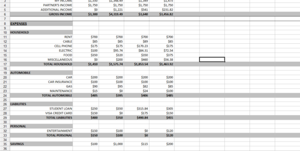 Payroll Allocation Spreadsheet Pertaining To Yearly Budget Spreadsheet!  Coordinated Kate
