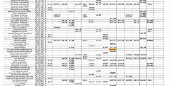 Payroll Analysis Spreadsheet Intended For Payrollget Spreadsheetgetpreadsheet Analysis Unique Excel For