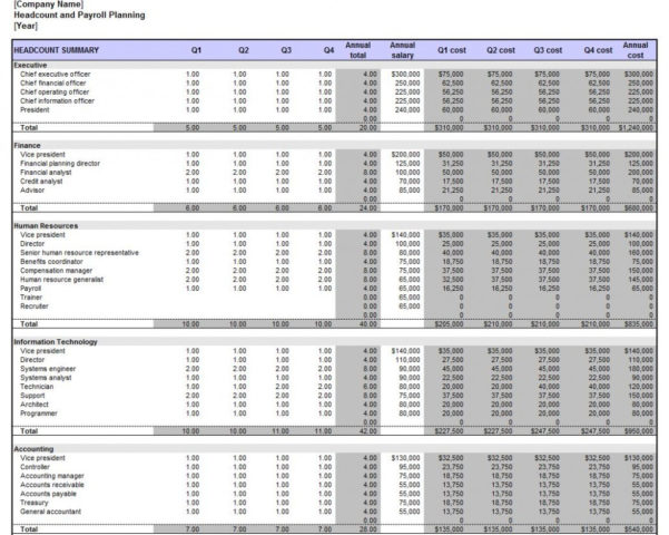 Payroll Budget Spreadsheet Regarding Spreadsheet Example Of Payroll Budget Headcount And Planning
