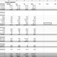 Payroll Budget Spreadsheet With Regard To Spreadsheet Example Of Payroll Budget Yearly Template Selo L Ink Co