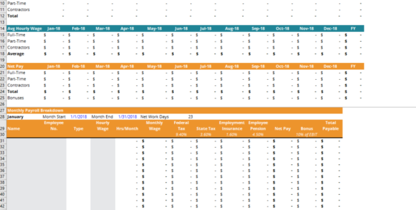 Payroll Forecasting Spreadsheet In Financial Projection Template  Download Free Excel Template